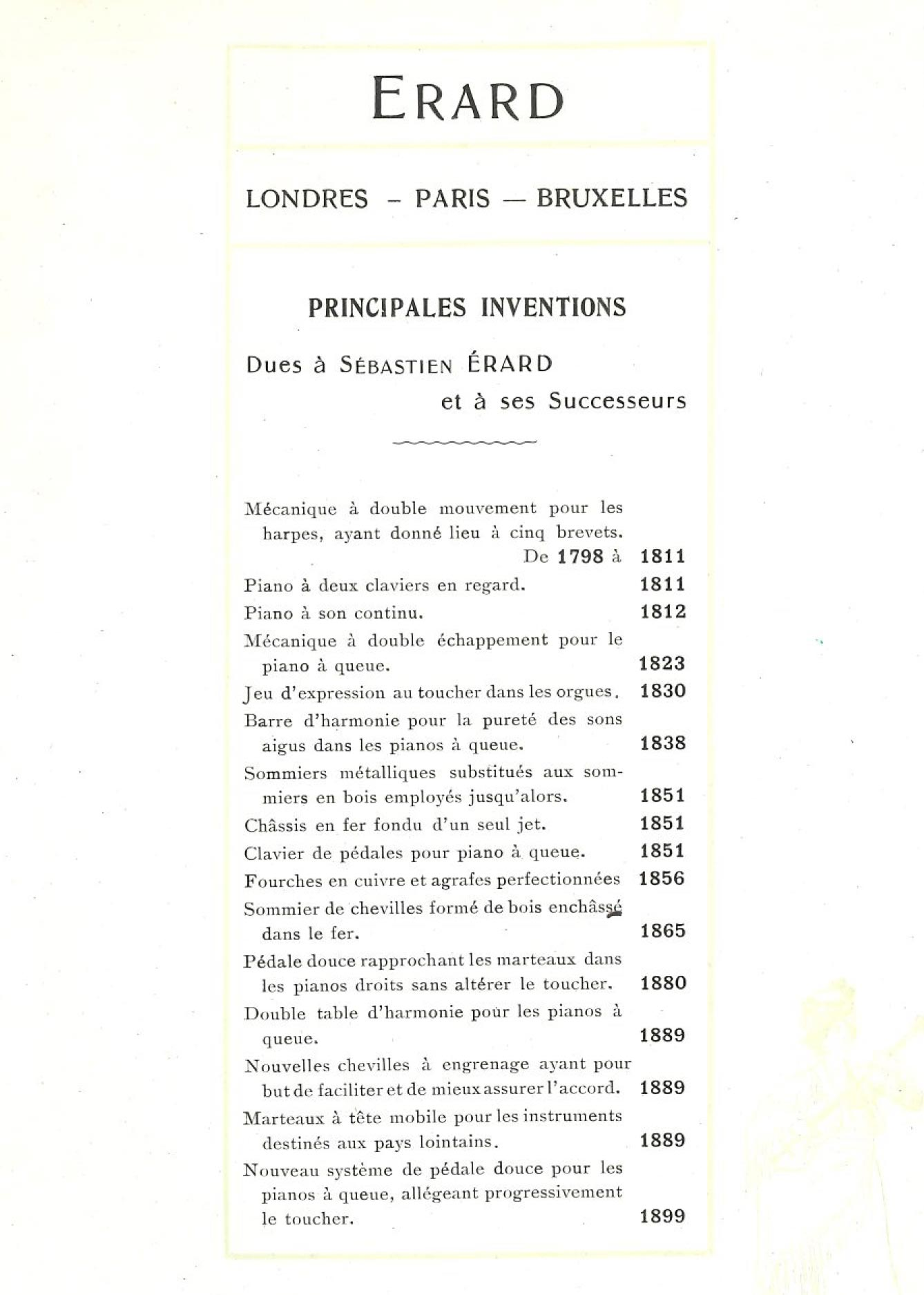 Principales inventions