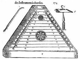 Marin Mersenne, Harmonie Universelle, 1636